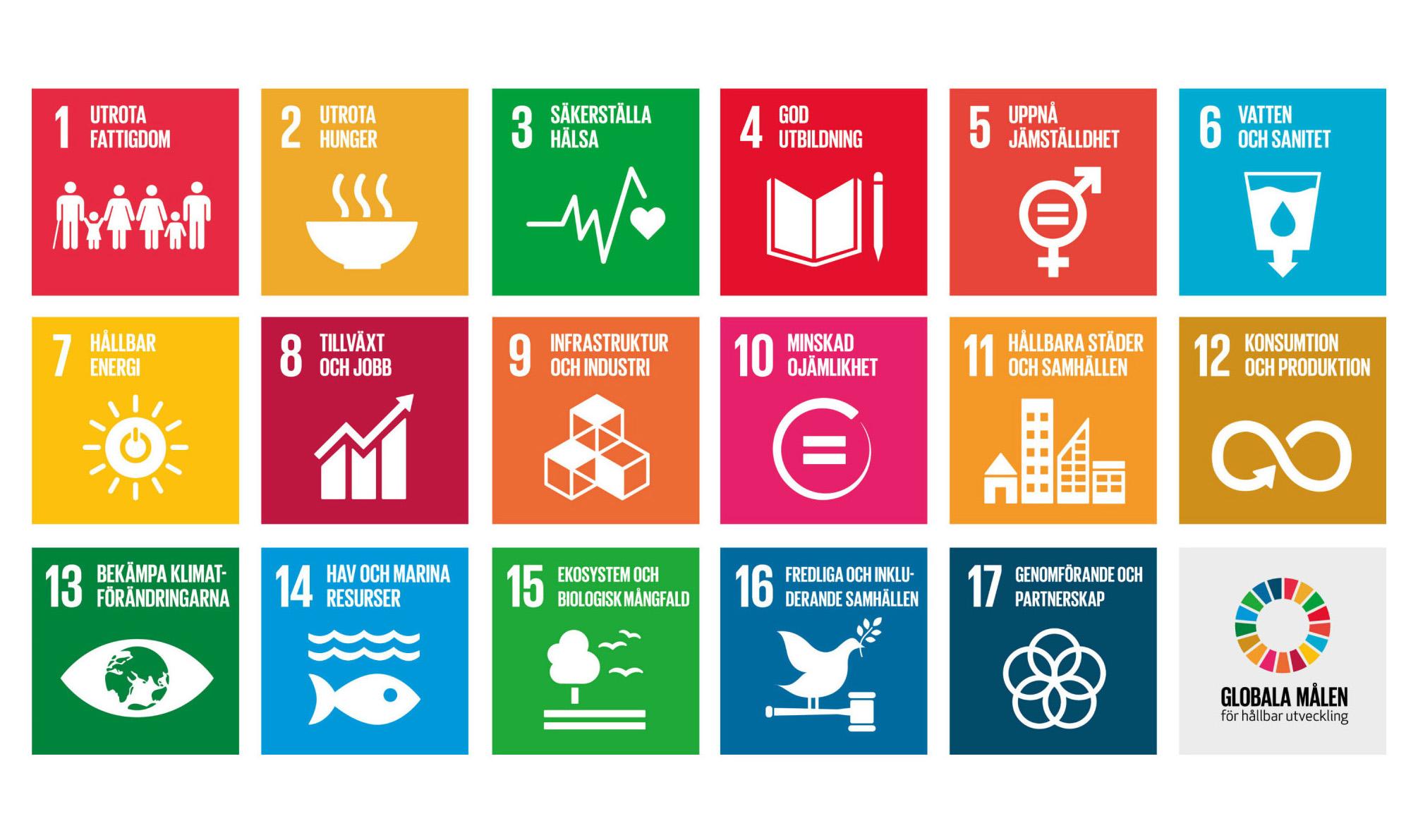 Globala målen, till podden på hemsidan, högre
